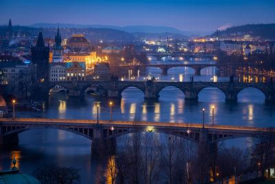 photography locations in Czechia - Prague from the Hanavsky Pavilon